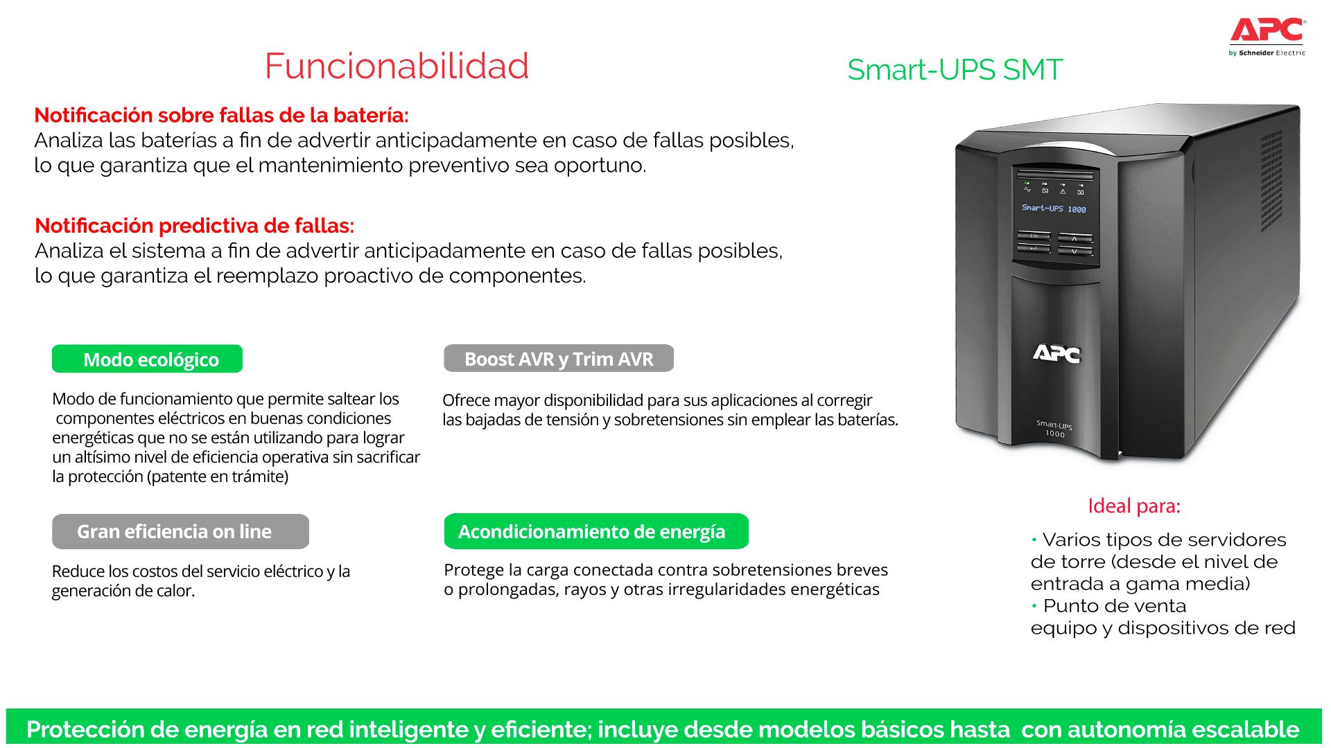 smartups Smt