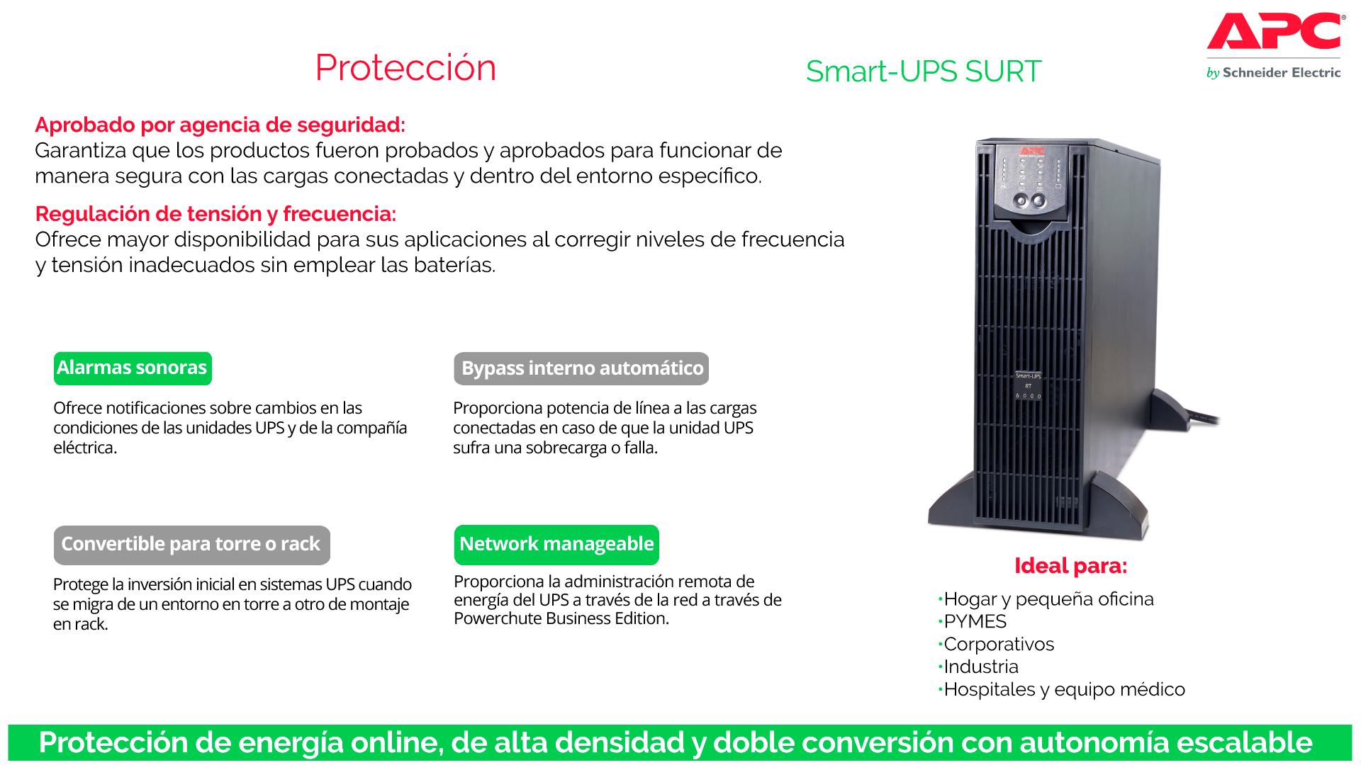smartups SURT